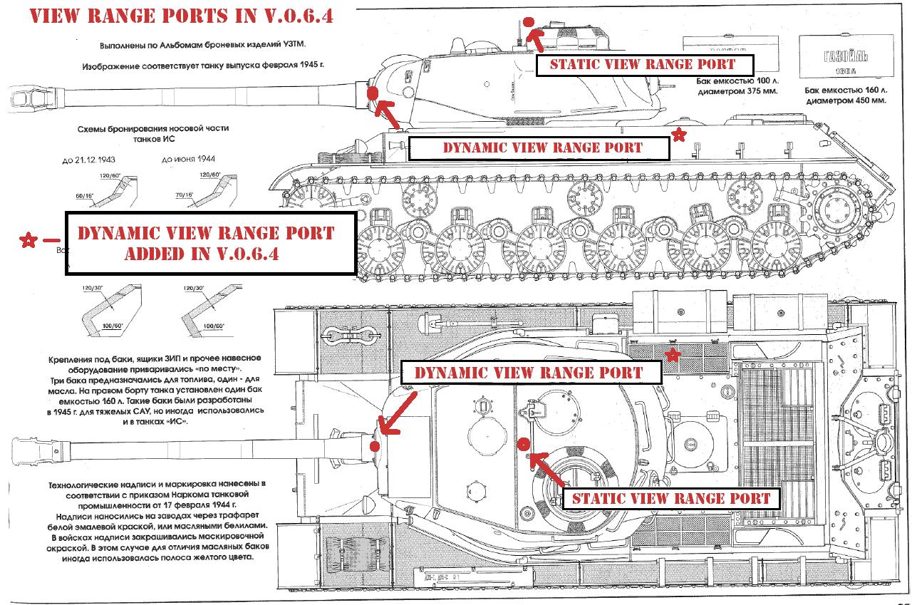 View_range_ports.png